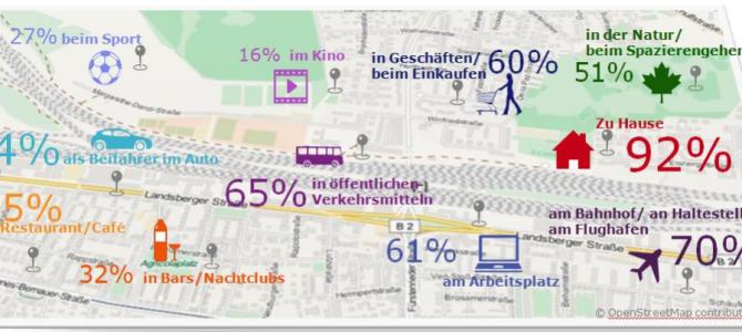 """Deutschlands Smartphone-Nutzer sind """"always on"""""""